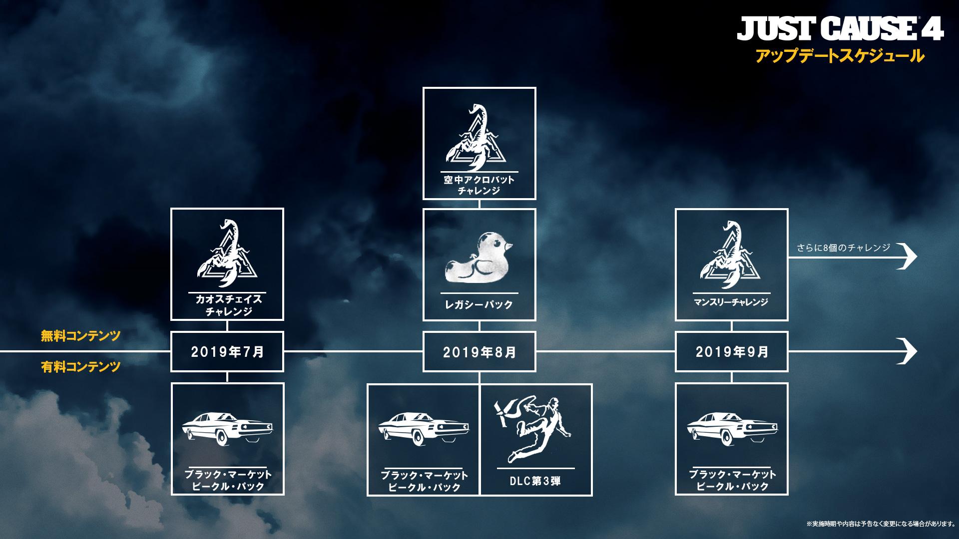 https://www.sqex-ee.jp/New-Timeline.jpg